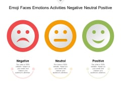 Emoji Faces Emotions Activities Negative Neutral Positive Ppt Powerpoint Presentation Gallery Template