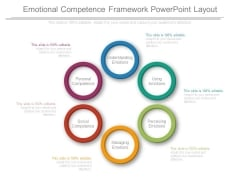 Emotional Competence Framework Powerpoint Layout