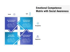 Emotional Competence Matrix With Social Awareness Ppt Summary Templates PDF