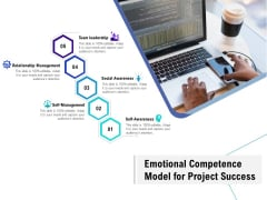 Emotional Competence Model For Project Success Ppt Summary Introduction PDF