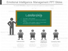 Emotional Intelligence Management Ppt Slides