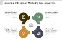 Emotional Intelligence Marketing Mix Employees Appraisal Operation Research Ppt PowerPoint Presentation Infographics Layouts