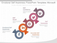 Emotional Self Awareness Powerpoint Templates Microsoft