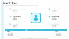Empathy Map Steps To Improve Customer Engagement For Business Development Brochure PDF