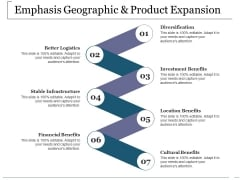 Emphasis Geographic And Product Expansion Ppt PowerPoint Presentation Inspiration Good