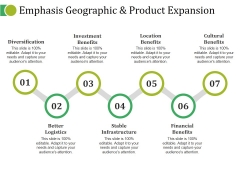 Emphasis Geographic And Product Expansion Ppt PowerPoint Presentation Show Example