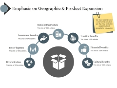 Emphasis On Geographic And Product Expansion Ppt PowerPoint Presentation Template