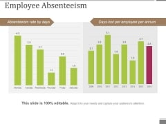 Employee Absenteeism Ppt PowerPoint Presentation Styles Show