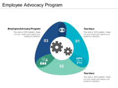 Employee Advocacy Program Ppt PowerPoint Presentation Model Graphics Tutorials Cpb