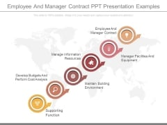 Employee And Manager Contract Ppt Presentation Examples