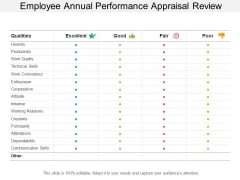 Employee Annual Performance Appraisal Review Ppt Powerpoint Presentation Professional Microsoft