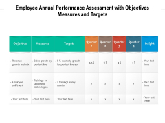 Employee Annual Performance Assessment With Objectives Measures And Targets Ppt PowerPoint Presentation File Files PDF