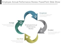 Employee Annual Performance Review Powerpoint Slide Show