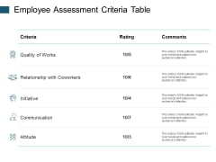 Employee Assessment Criteria Table Communication Ppt PowerPoint Presentation Portfolio Show