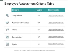 Employee Assessment Criteria Table Initiative Ppt PowerPoint Presentation Gallery Infographics