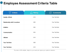 Employee Assessment Criteria Table Ppt PowerPoint Presentation Outline Influencers
