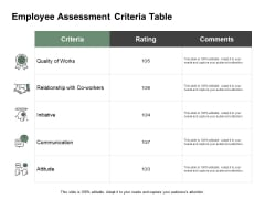 Employee Assessment Criteria Table Ppt PowerPoint Presentation Professional Infographic Template