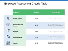 Employee Assessment Criteria Table Ppt PowerPoint Presentation Show Clipart