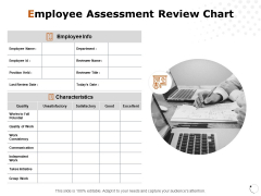 Employee Assessment Review Chart Ppt PowerPoint Presentation Ideas Graphics Tutorials
