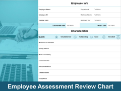 Employee Assessment Review Chart Ppt PowerPoint Presentation Infographic Template Background Image