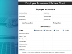 Employee Assessment Review Chart Work Consistency Ppt PowerPoint Presentation Inspiration Smartart