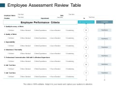 Employee Assessment Review Table Performance Ppt PowerPoint Presentation Styles Example Introduction