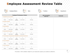 Employee Assessment Review Table Ppt PowerPoint Presentation File Graphics Tutorials