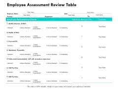 Employee Assessment Review Table Ppt PowerPoint Presentation Layouts Outline