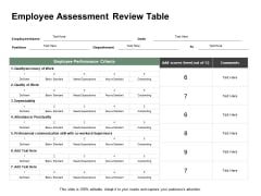 Employee Assessment Review Table Ppt PowerPoint Presentation Styles Aids