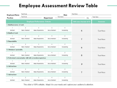 Employee Assessment Review Table Ppt PowerPoint Presentation Visual Aids Gallery
