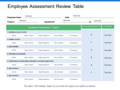 Employee Assessment Review Table Ppt PowerPoint Presentation Visual Aids Slides