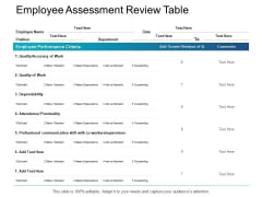 Employee Assessment Review Table Punctuality Ppt PowerPoint Presentation Layouts Objects