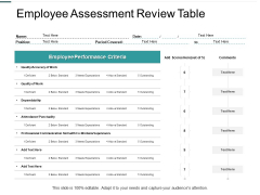 Employee Assessment Review Table Punctuality Ppt PowerPoint Presentation Professional Demonstration