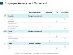 Employee Assessment Scorecard Measurements Ppt PowerPoint Presentation Infographics Influencers