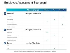 Employee Assessment Scorecard Measurements Ppt PowerPoint Presentation Slides Graphics