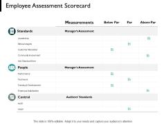 Employee Assessment Scorecard Performance Ppt PowerPoint Presentation Model Backgrounds