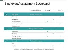 Employee Assessment Scorecard Performance Ppt PowerPoint Presentation Portfolio Icon