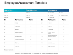 Employee Assessment Template Communication Skill Ppt PowerPoint Presentation Styles Design Ideas