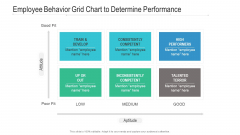 Employee Behavior Grid Chart To Determine Performance Ppt PowerPoint Presentation Gallery Graphics Template PDF