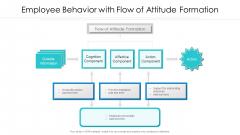 Employee Behavior With Flow Of Attitude Formation Ppt PowerPoint Presentation Summary Smartart PDF