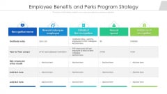Employee Benefits And Perks Program Strategy Ppt Icon Files PDF