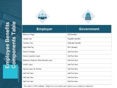 Employee Benefits Components Table Ppt PowerPoint Presentation Infographic Template Grid