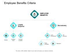 Employee Benefits Criteria Ppt PowerPoint Presentation Microsoft