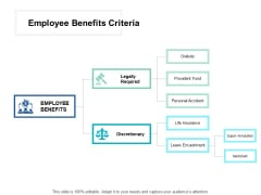 Employee Benefits Criteria Provident Fund Ppt PowerPoint Presentation Infographics Background