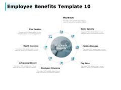 Employee Benefits Management Ppt PowerPoint Presentation Infographic Template Elements