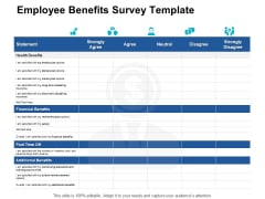 Employee Benefits Survey Template Financial Ppt PowerPoint Presentation Outline Background Image