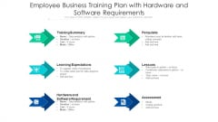 Employee Business Training Plan With Hardware And Software Requirements Ppt PowerPoint Presentation Inspiration Topics PDF
