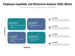 Employee Capability And Behavioral Analysis Skills Matrix Ppt PowerPoint Presentation Icon Pictures PDF