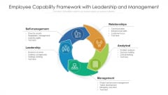 Employee Capability Framework With Leadership And Management Ppt Ideas Design Ideas PDF