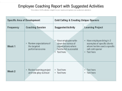 Employee Coaching Report With Suggested Activities Ppt PowerPoint Presentation Icon Files PDF